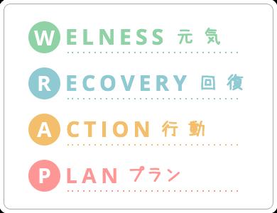 WELNESS 元気 RECOVERY 回復 ACTION 行動 PLAN プラン